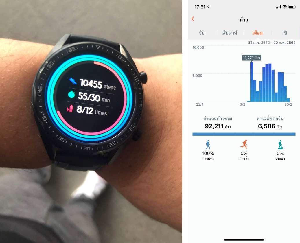 ล้ำหน้าโชว์ รีวิว HUAWEI Watch GT นาฬิกาออกกำลังกาย ทั้งวิ่ง ปั่น ว่ายน้ำ คุ้ม+ดีเกินคาด Huawei Watch GT HUAWEI