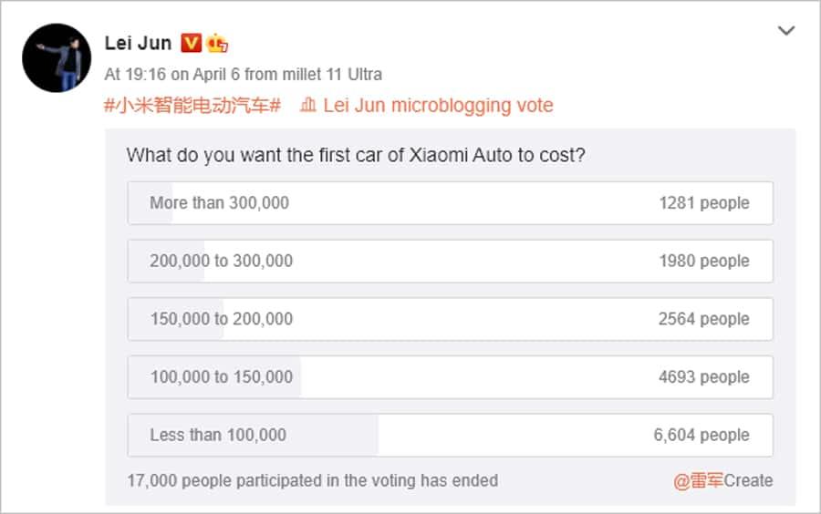 Lei Jun Xiaomi EV Poll รถยนต์ไฟฟ้า Xiaomi