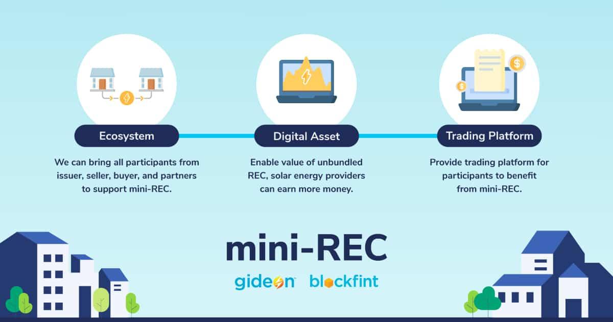 mini REC